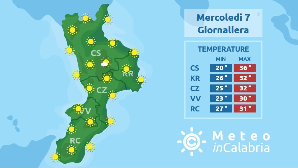 previsione meteo in calabria per mercoledì 7 Agosto 2019