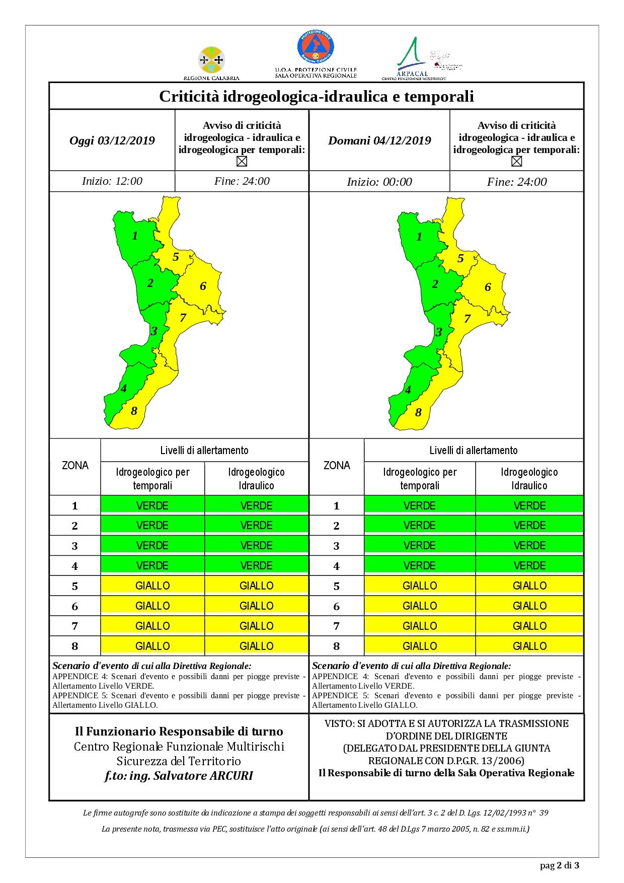 Criticità idrogeologica-idraulica e temporali in Calabria 03-12-2019