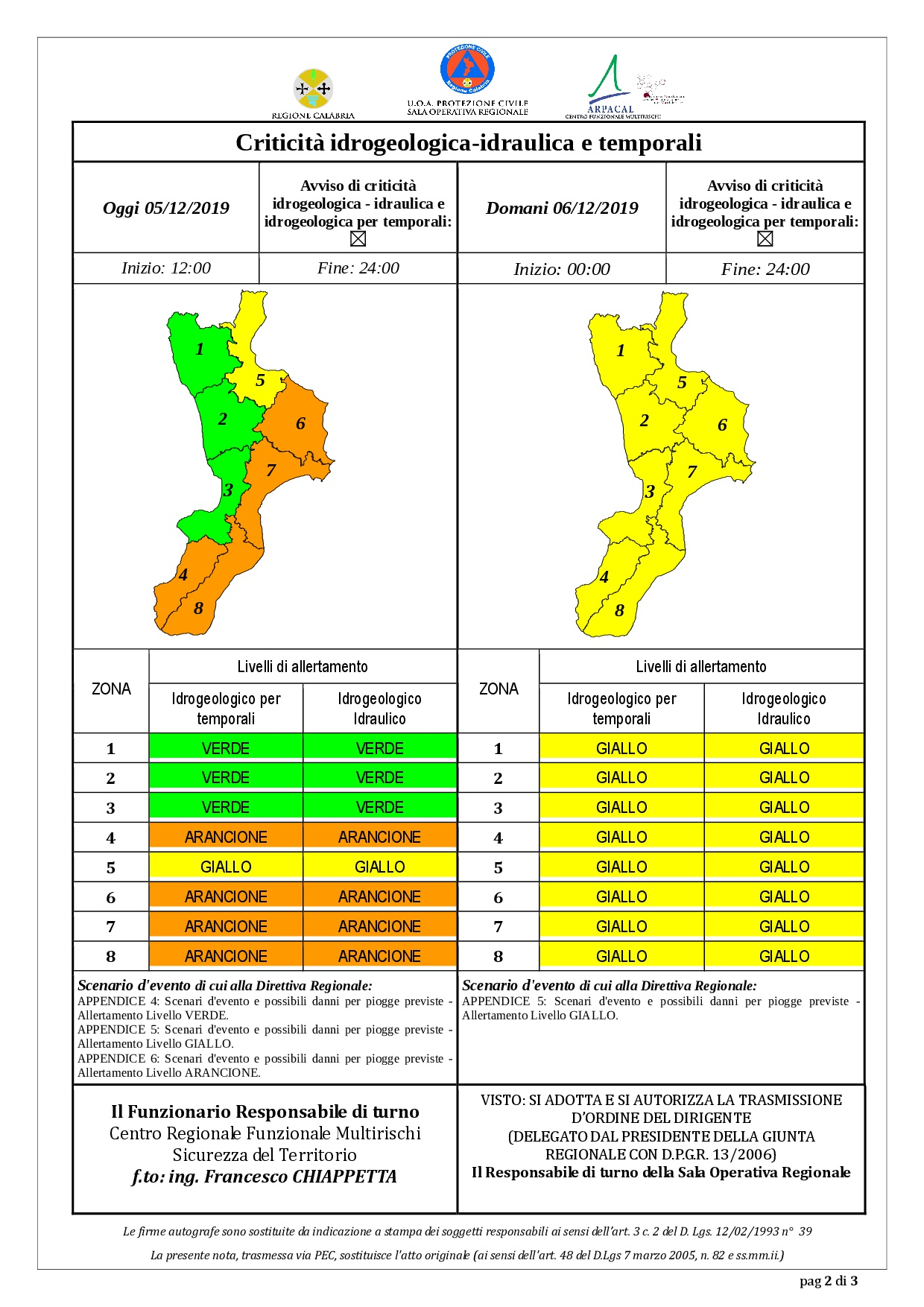 Criticità idrogeologica-idraulica e temporali in Calabria 05-12-2019
