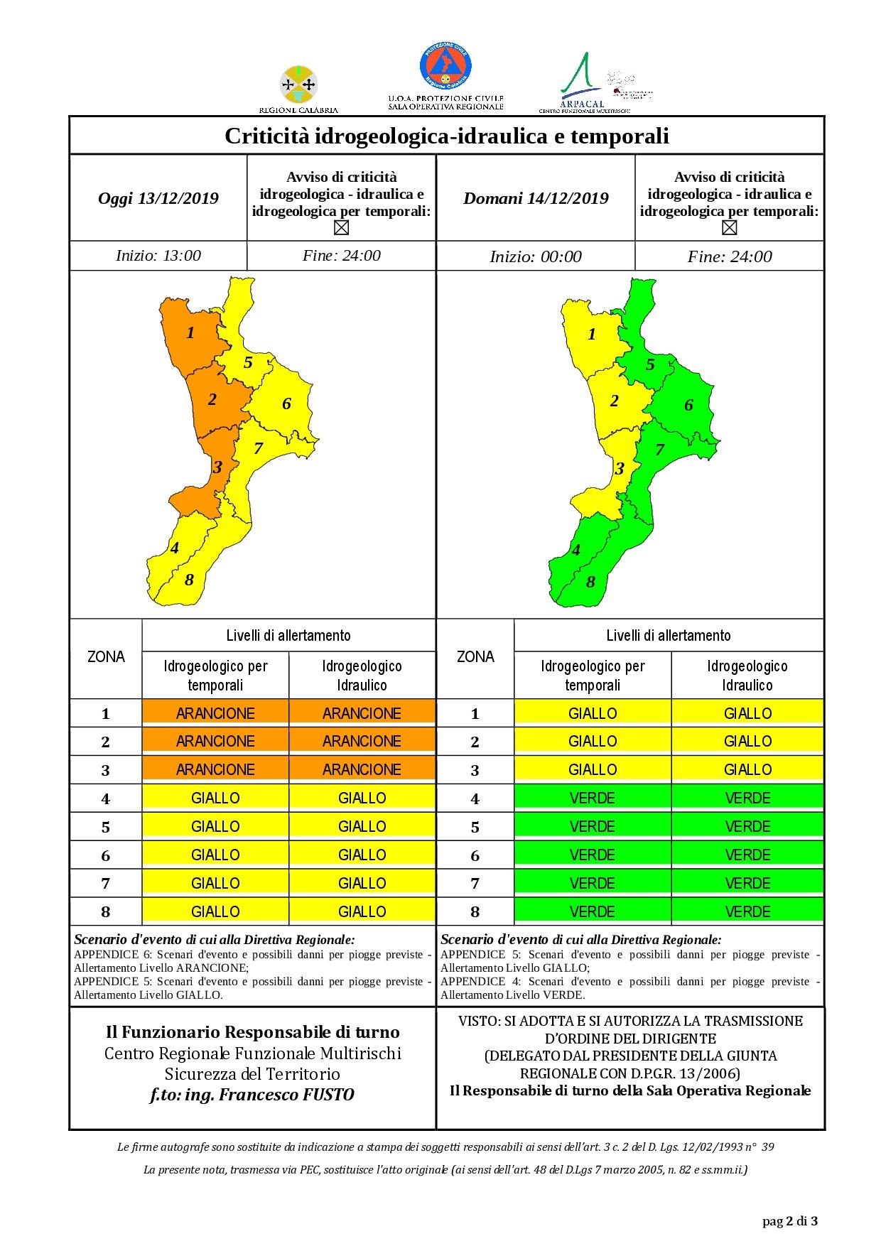 Criticità idrogeologica-idraulica e temporali in Calabria 13-12-2019