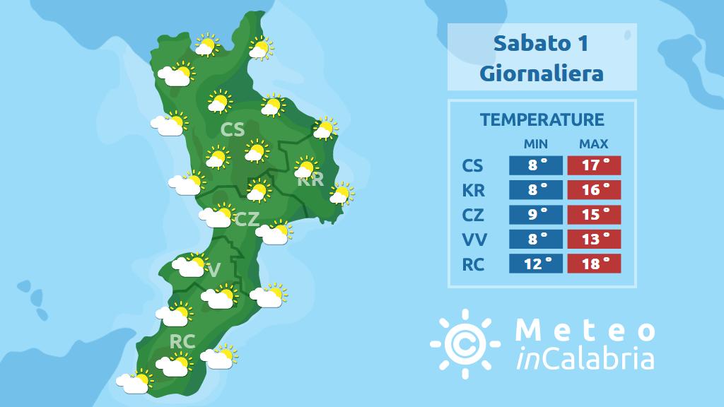 Previsioni meteo per sabato 01-02-2020: tempo stabile e clima mite