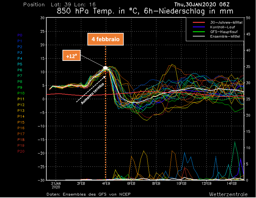 temperature 850 hPa calabria gennaio 2020 mite