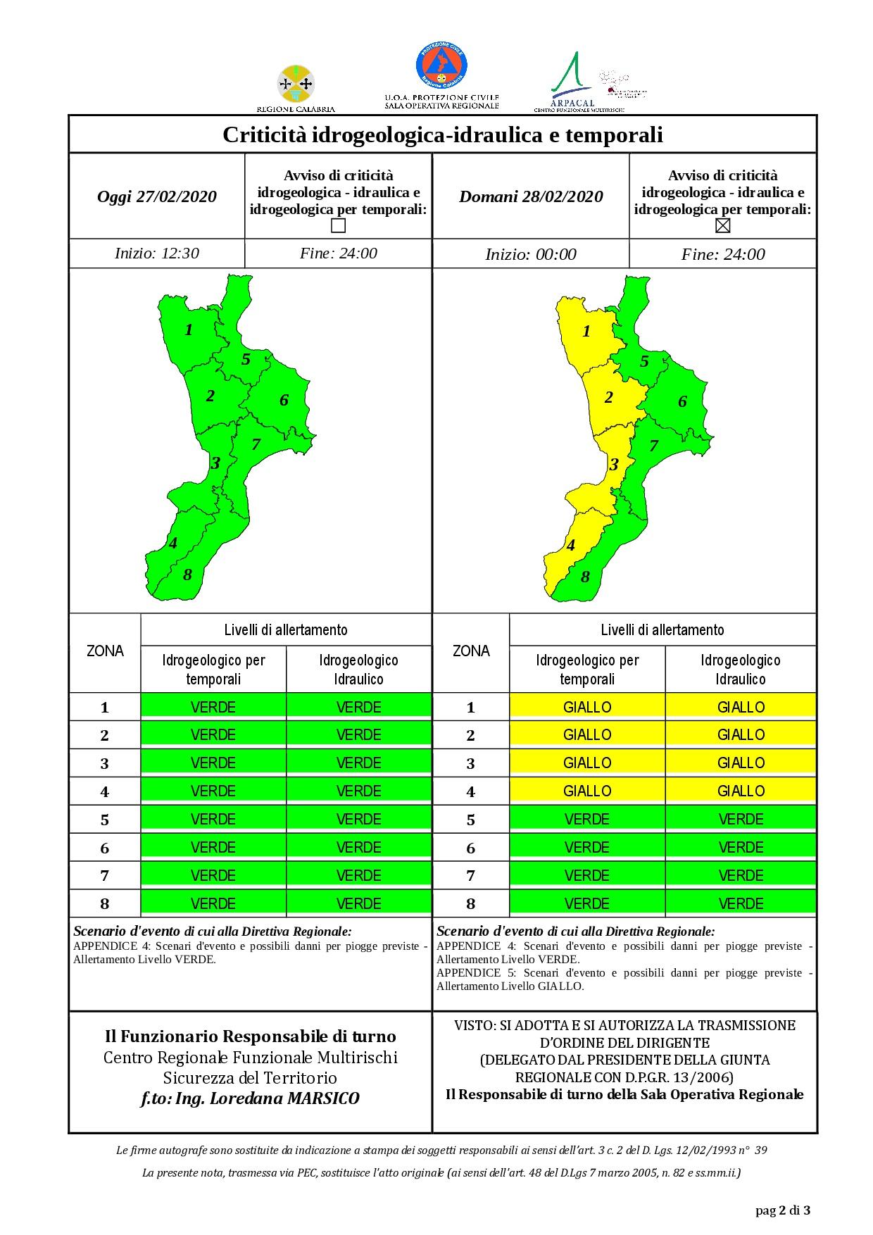 Criticità idrogeologica-idraulica e temporali in Calabria 27-02-2020