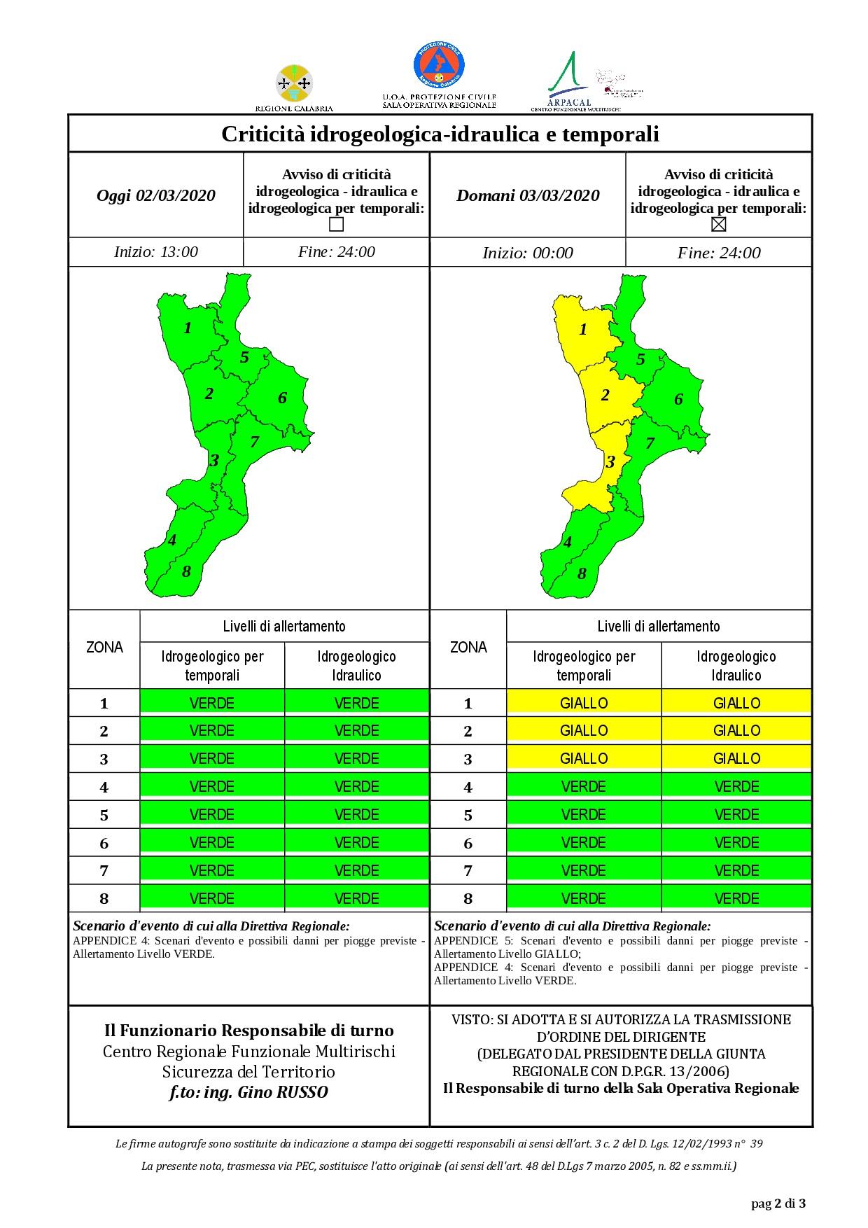 Criticità idrogeologica-idraulica e temporali in Calabria 02-03-2020