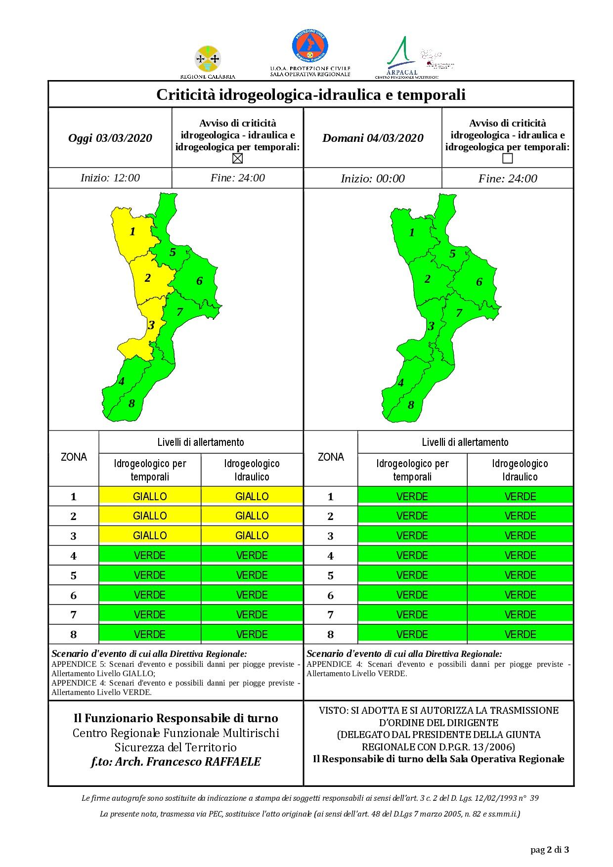 Criticità idrogeologica-idraulica e temporali in Calabria 03-03-2020