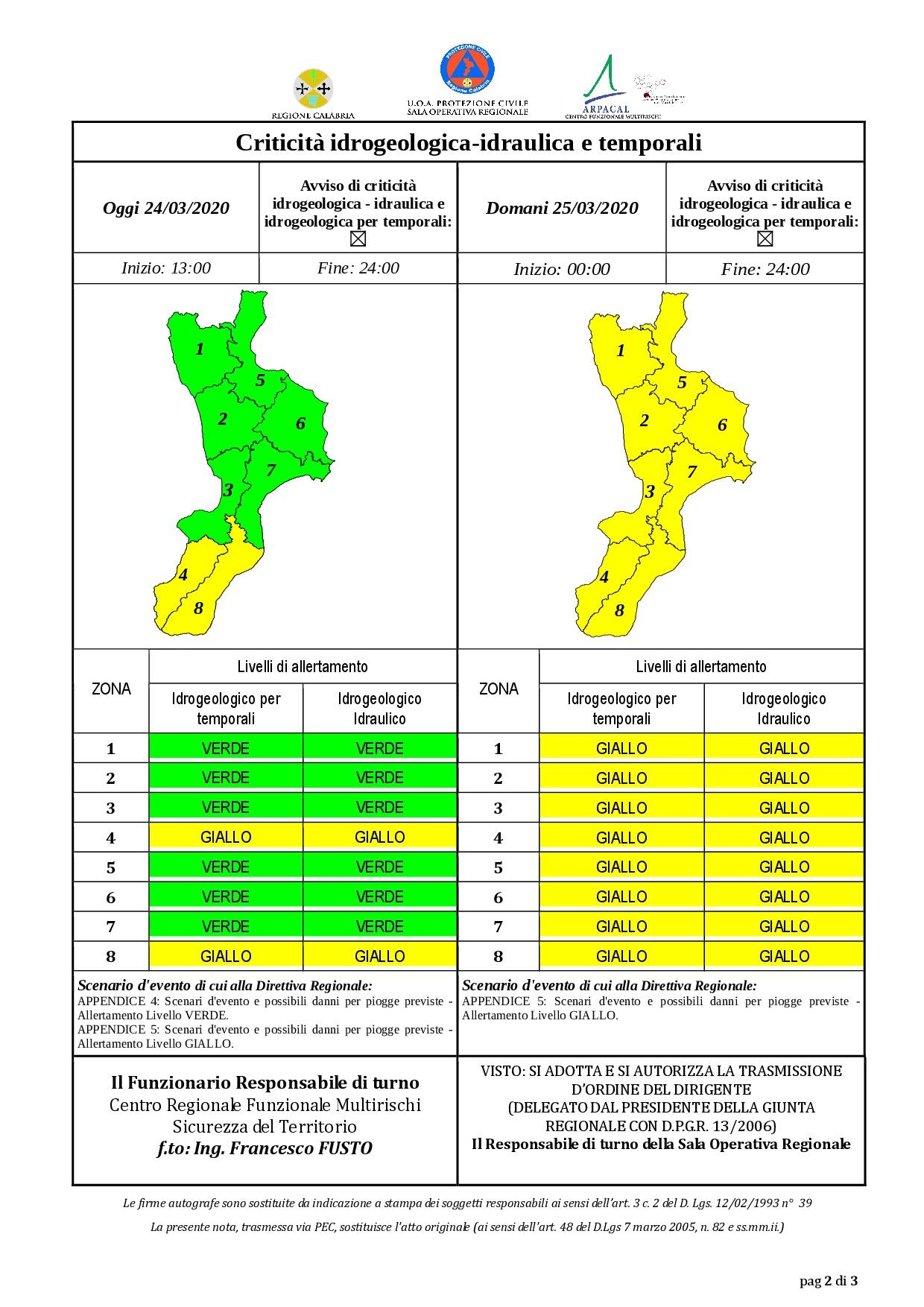 Criticità idrogeologica-idraulica e temporali in Calabria 24-03-2020