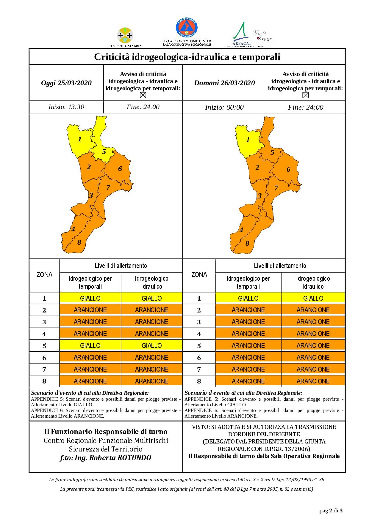 Criticità idrogeologica-idraulica e temporali in Calabria 25-03-2020