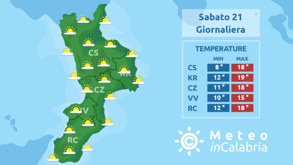 Continua la fase stabile sulla Calabria