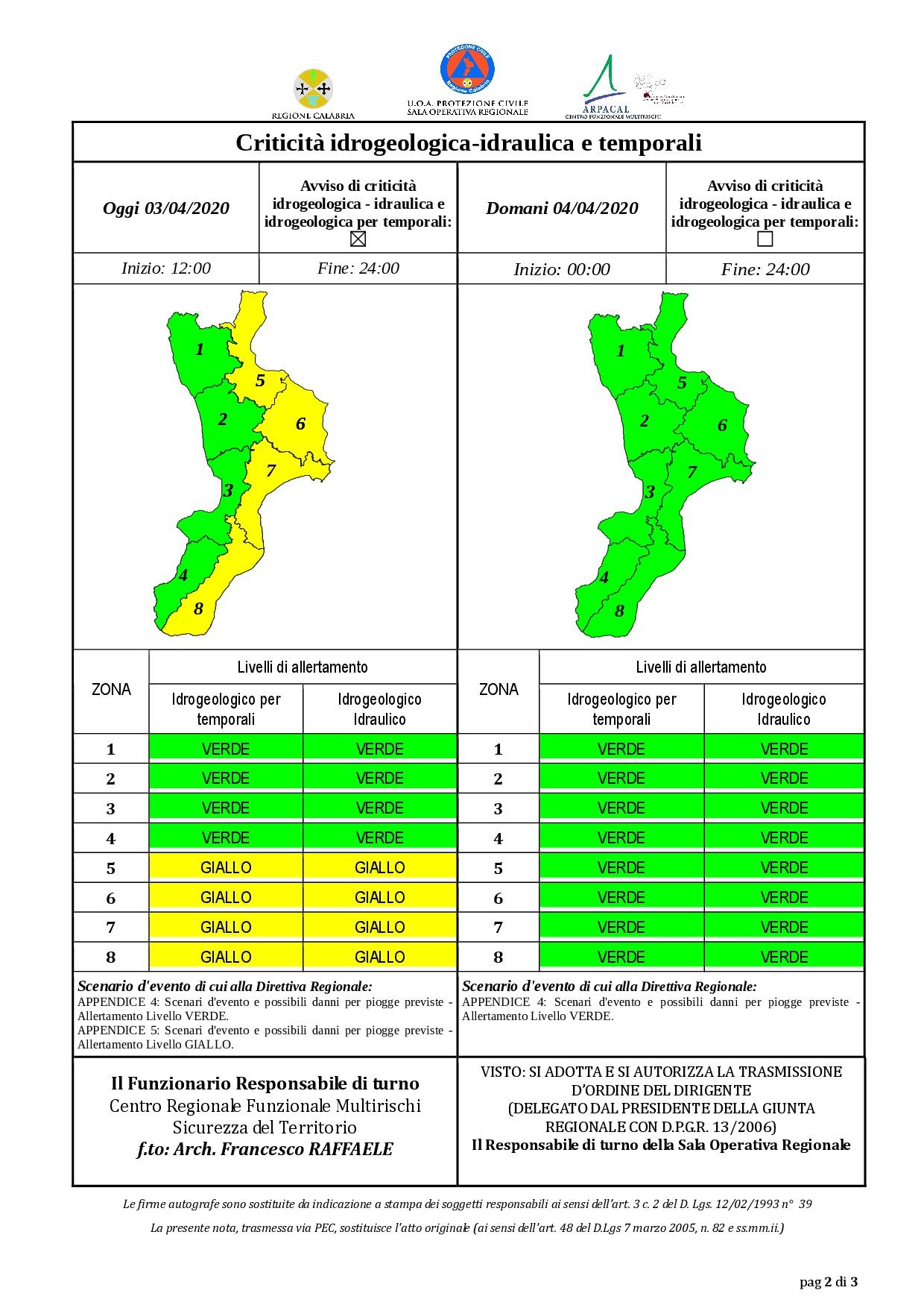 Criticità idrogeologica-idraulica e temporali in Calabria 03-04-2020