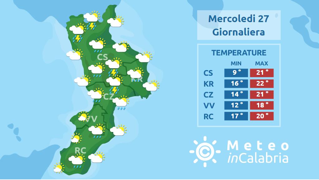 Variabilità debolmente instabile sulla Calabria