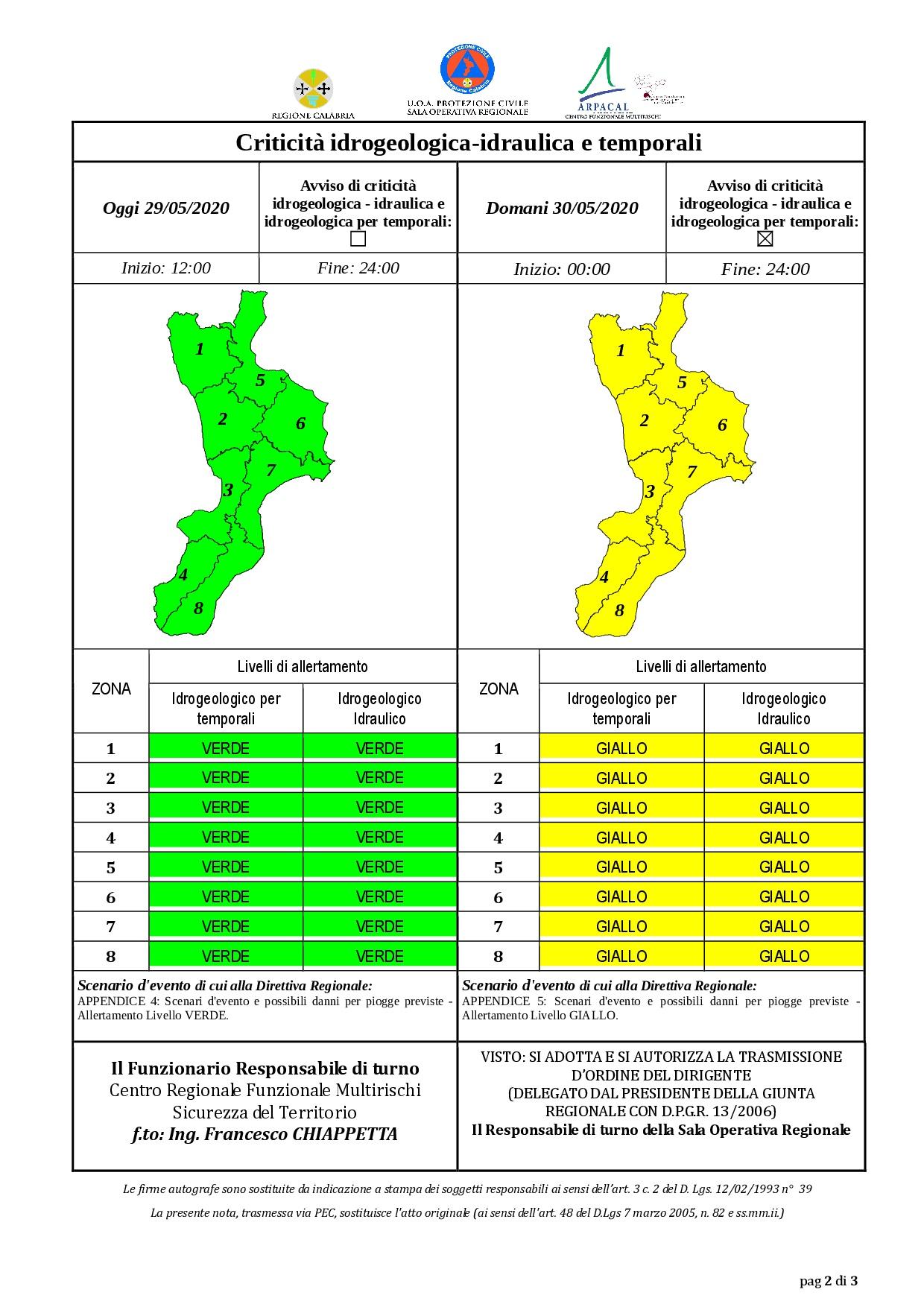 Criticità idrogeologica-idraulica e temporali in Calabria 29-05-2020