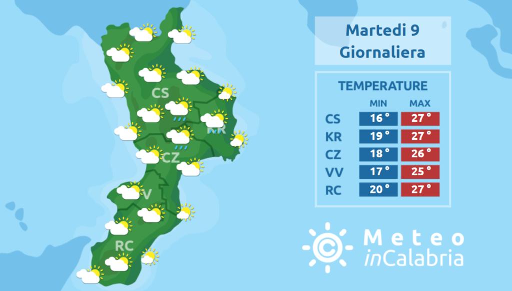 inizio di settimana variabili in Calabria