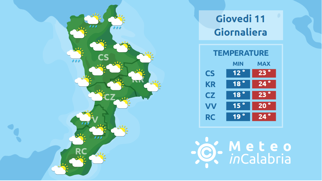 Temperature in ulteriore lieve calo in Calabria