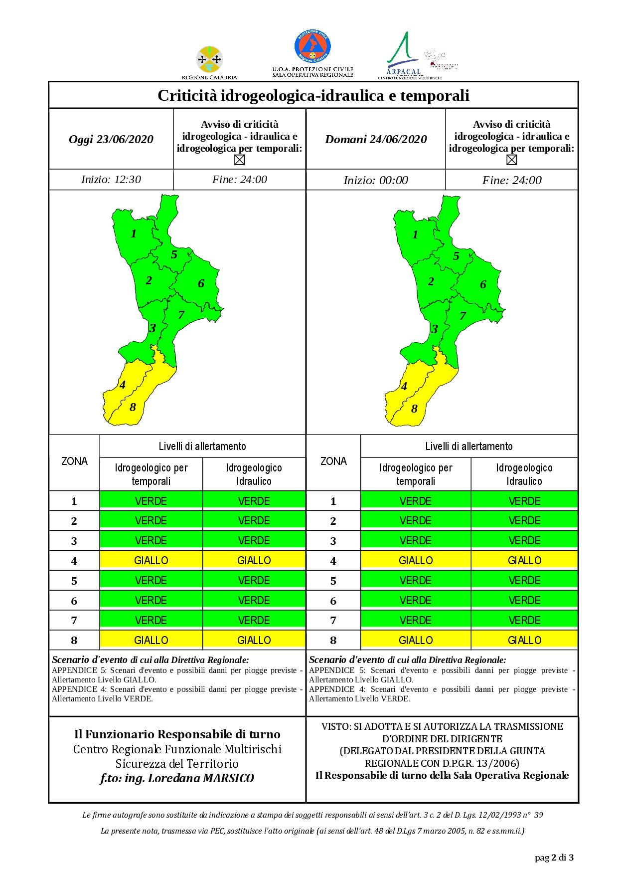 Criticità idrogeologica-idraulica e temporali in Calabria 23-06-2020