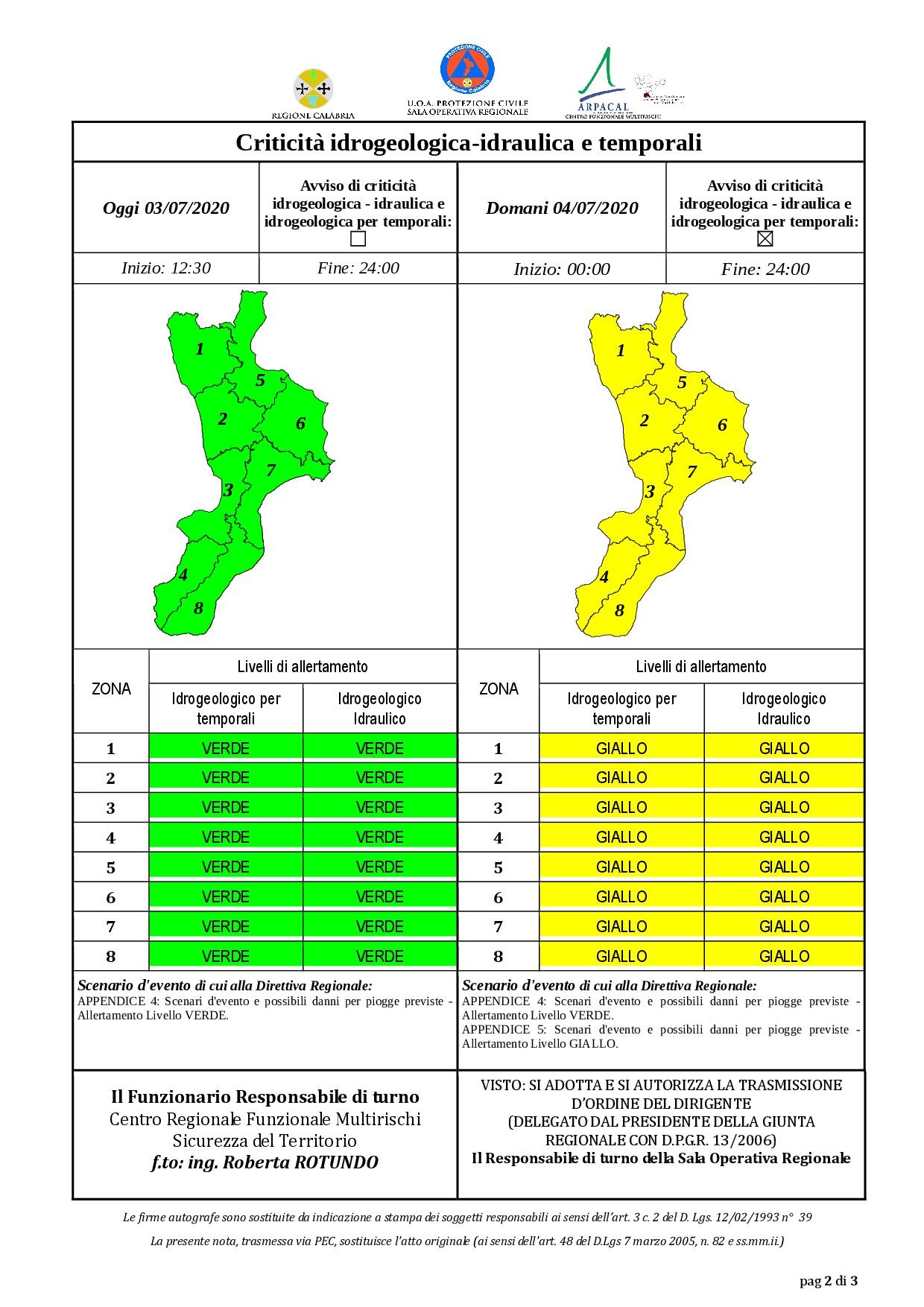 Criticità idrogeologica-idraulica e temporali in Calabria 03-07-2020