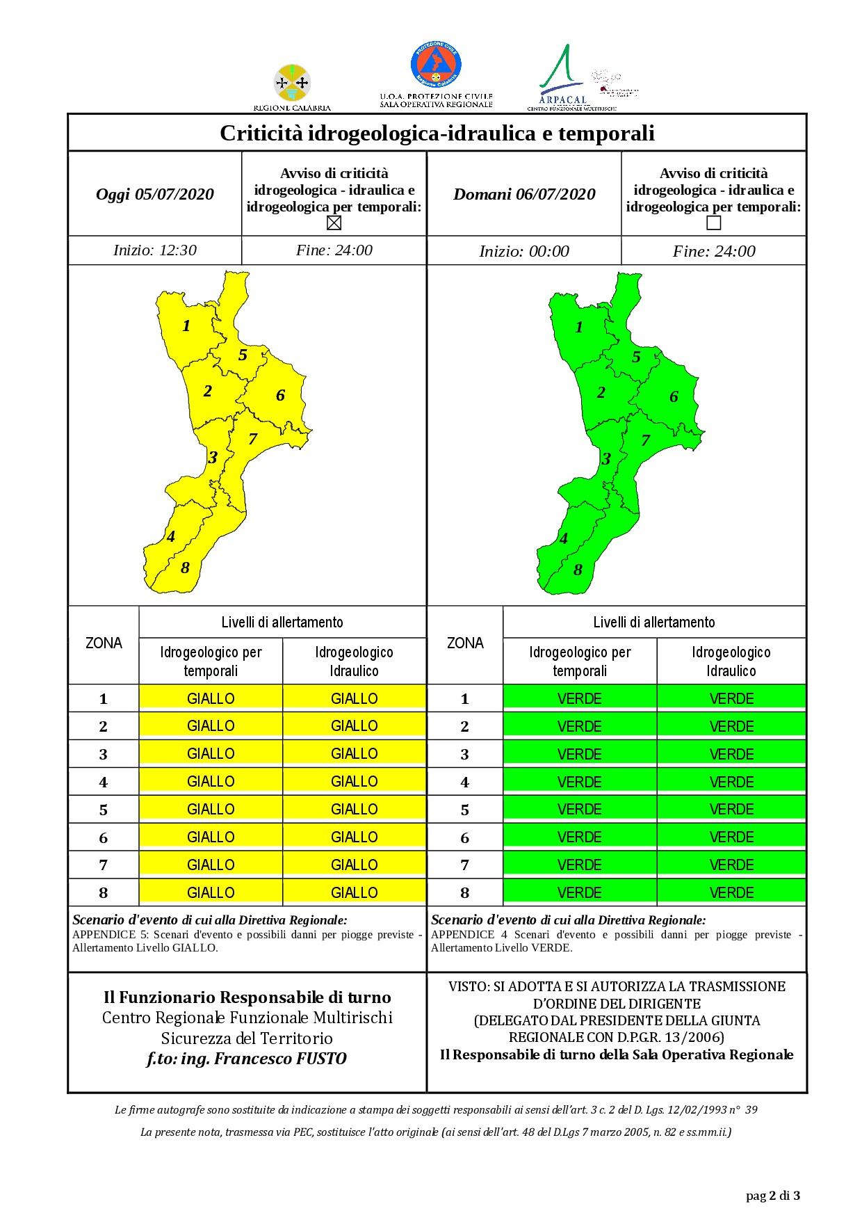 Criticità idrogeologica-idraulica e temporali in Calabria 05-07-2020