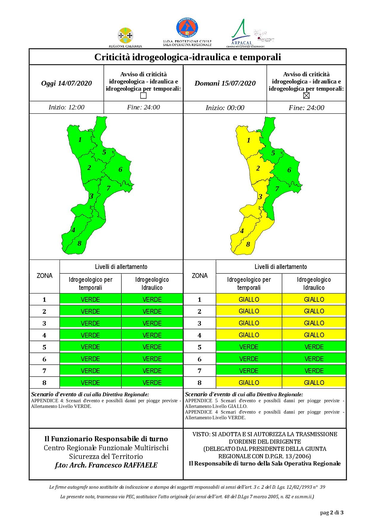 Criticità idrogeologica-idraulica e temporali in Calabria 14-07-2020