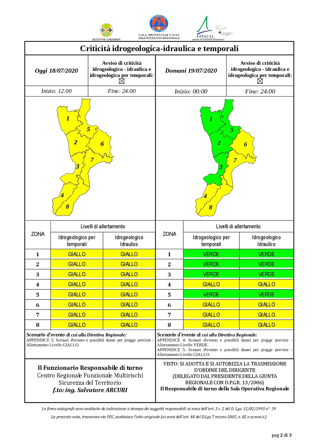 Criticità idrogeologica-idraulica e temporali in Calabria 18-07-2020