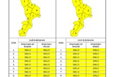Criticità idrogeologica-idraulica e temporali in Calabria 05-08-2020