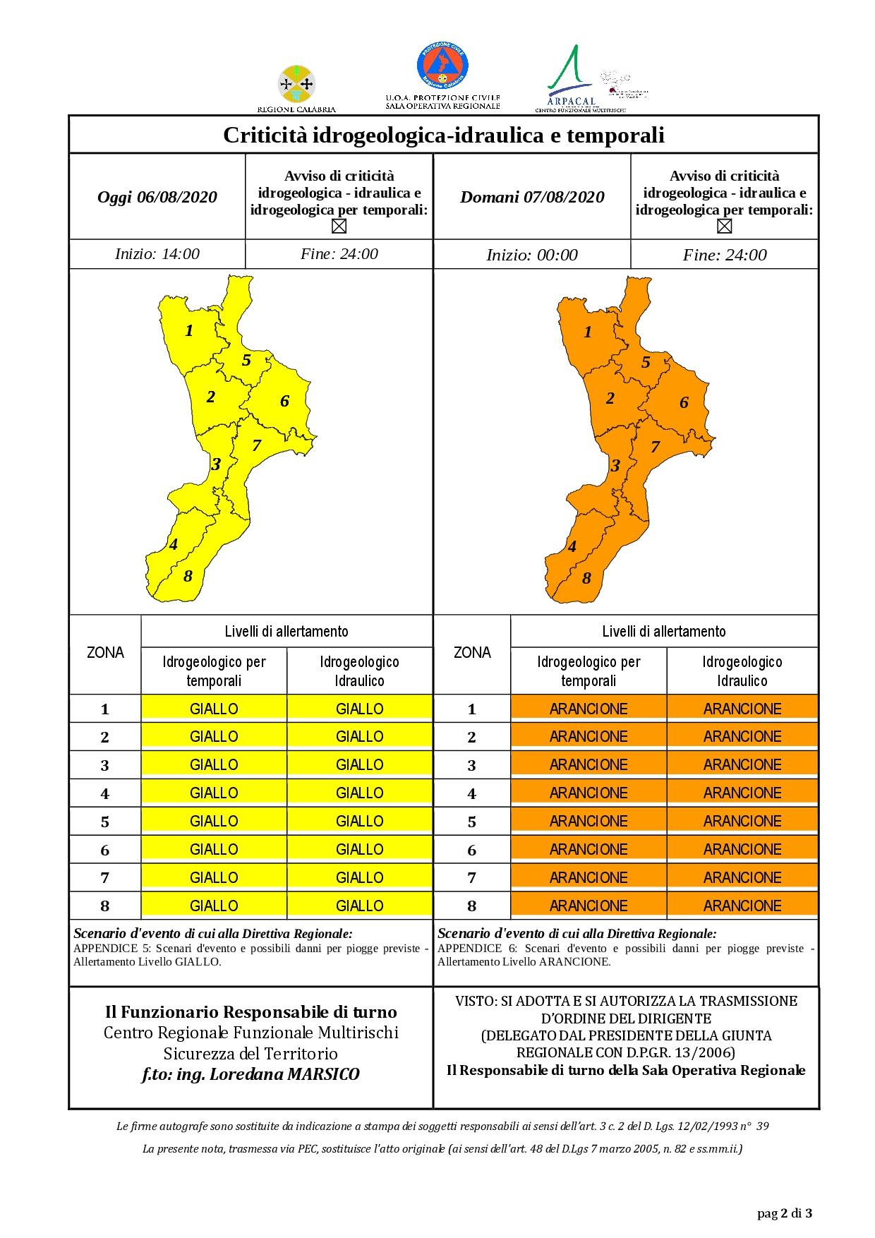 Criticità idrogeologica-idraulica e temporali in Calabria 06-08-2020