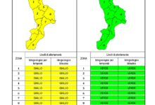 Criticità idrogeologica-idraulica e temporali in Calabria 08-08-2020
