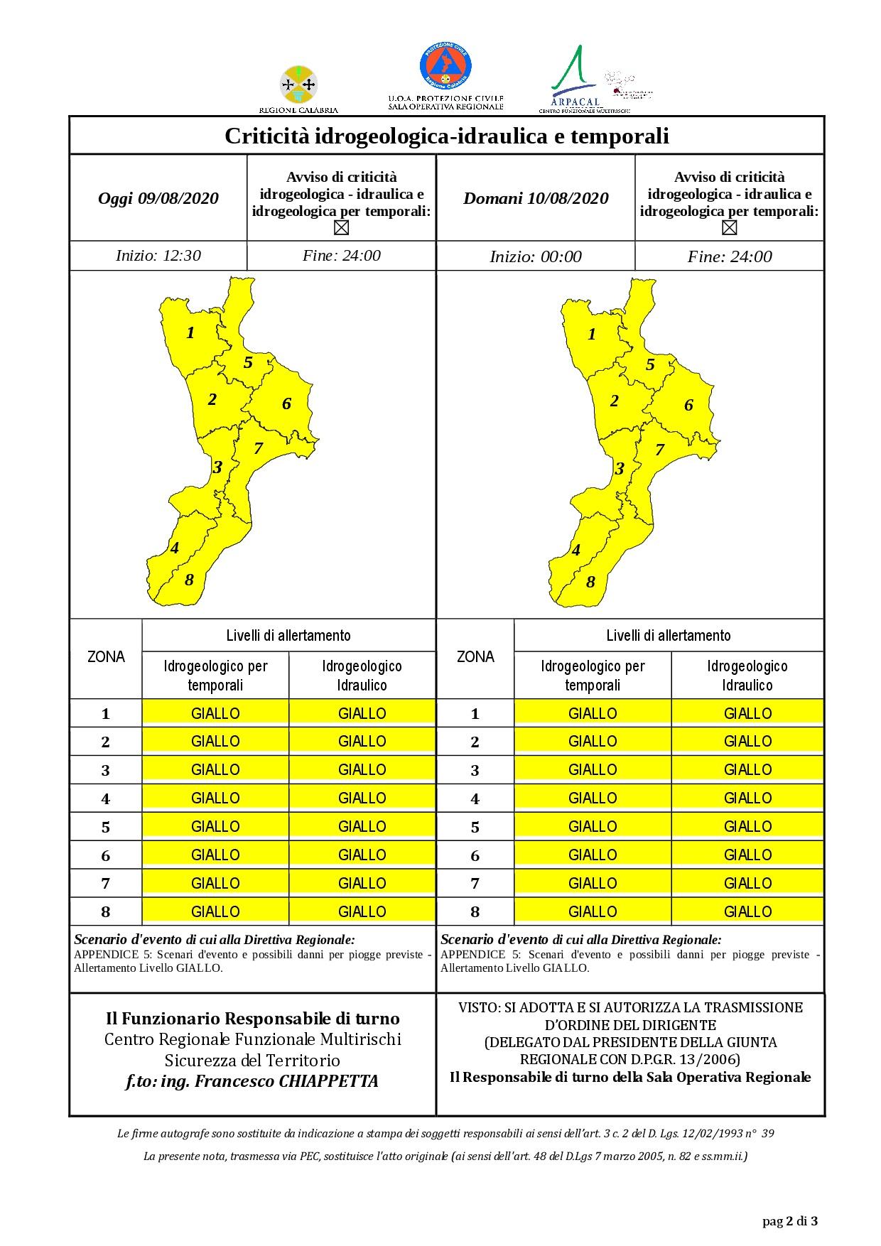Criticità idrogeologica-idraulica e temporali in Calabria 09-08-2020