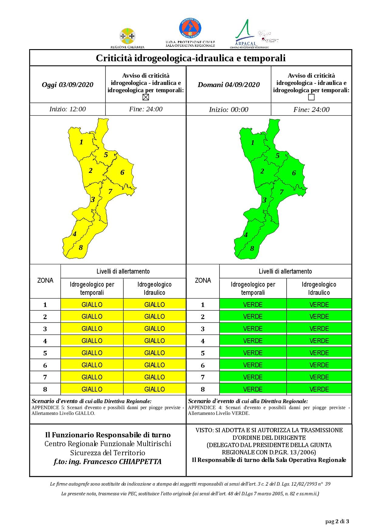 Criticità idrogeologica-idraulica e temporali in Calabria 03-09-2020