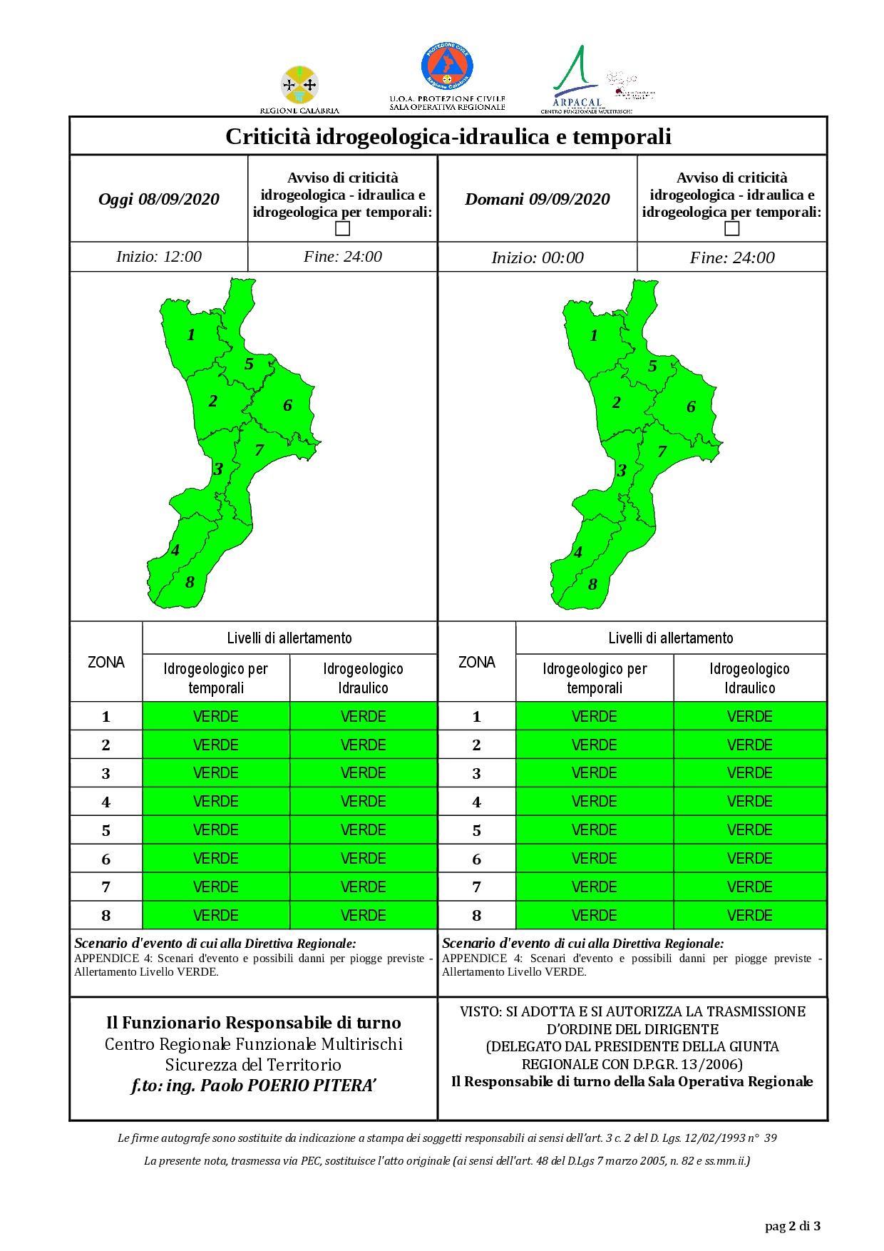 Criticità idrogeologica-idraulica e temporali in Calabria 08-09-2020