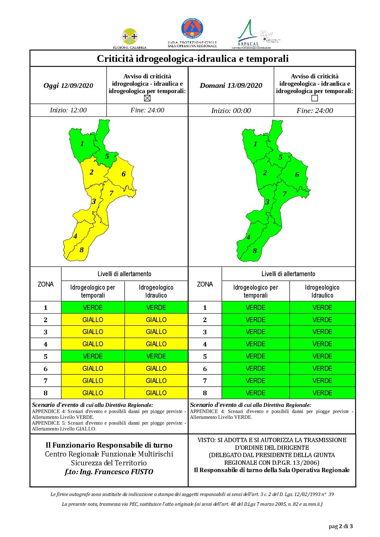 Criticità idrogeologica-idraulica e temporali in Calabria 12-09-2020