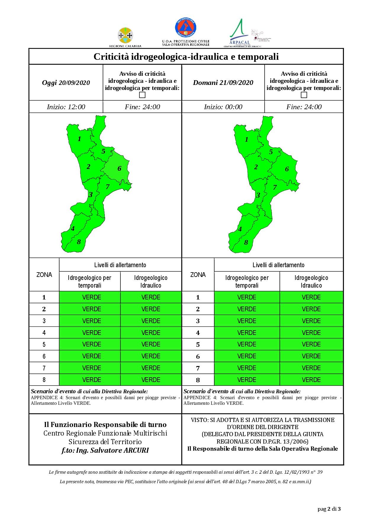 Criticità idrogeologica-idraulica e temporali in Calabria 20-09-2020