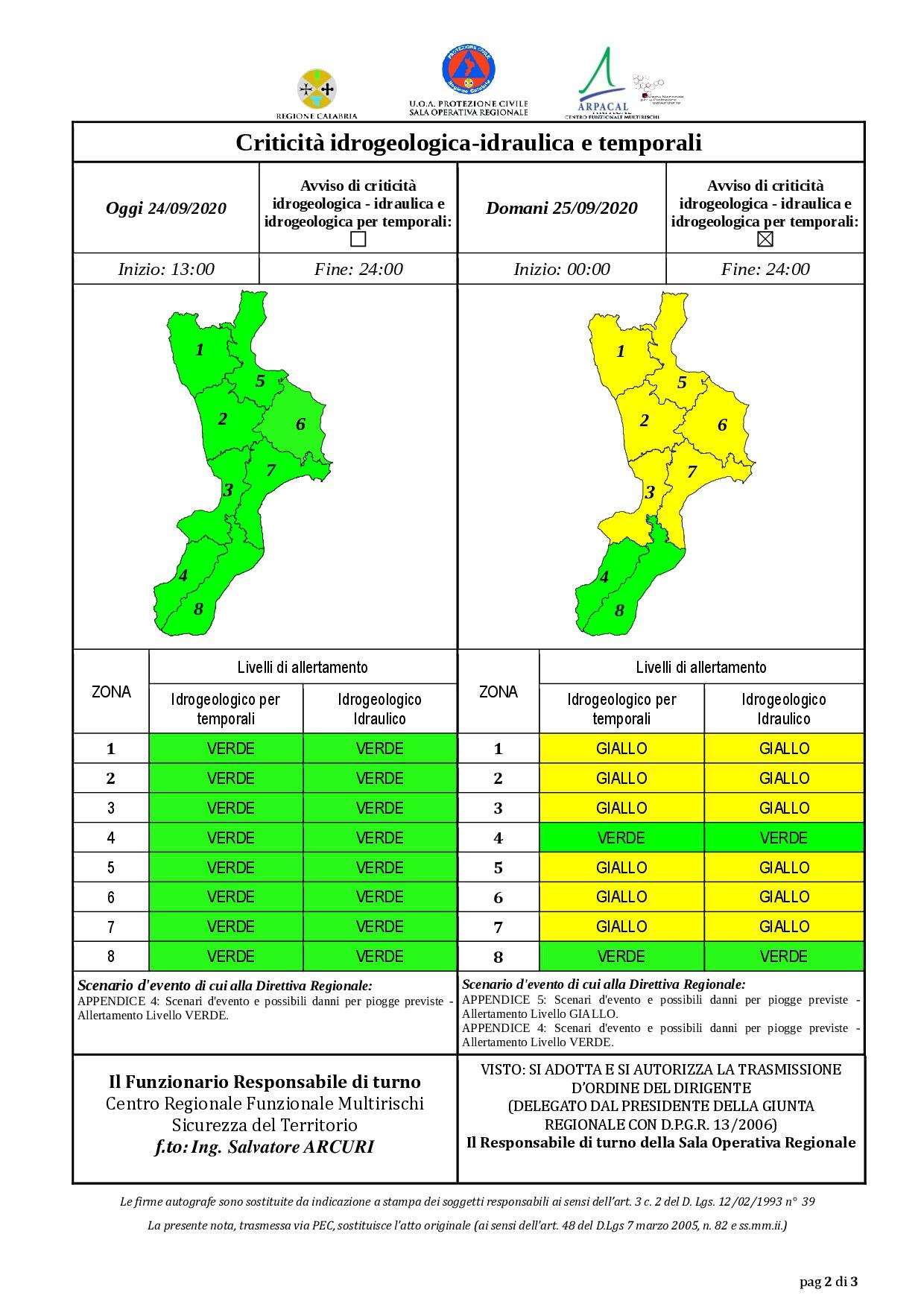 Criticità idrogeologica-idraulica e temporali in Calabria 24-09-2020