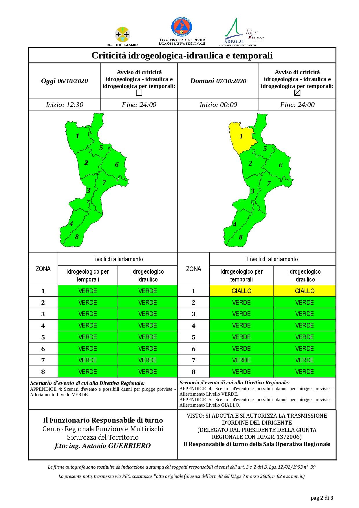 Criticità idrogeologica-idraulica e temporali in Calabria 06-10-2020