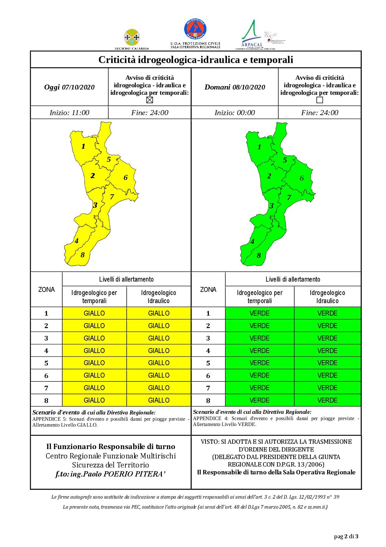 Criticità idrogeologica-idraulica e temporali in Calabria 07-10-2020