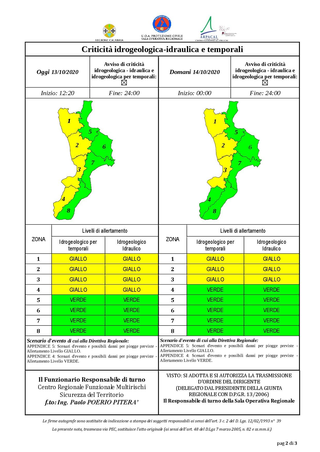 Criticità idrogeologica-idraulica e temporali in Calabria 13-10-2020