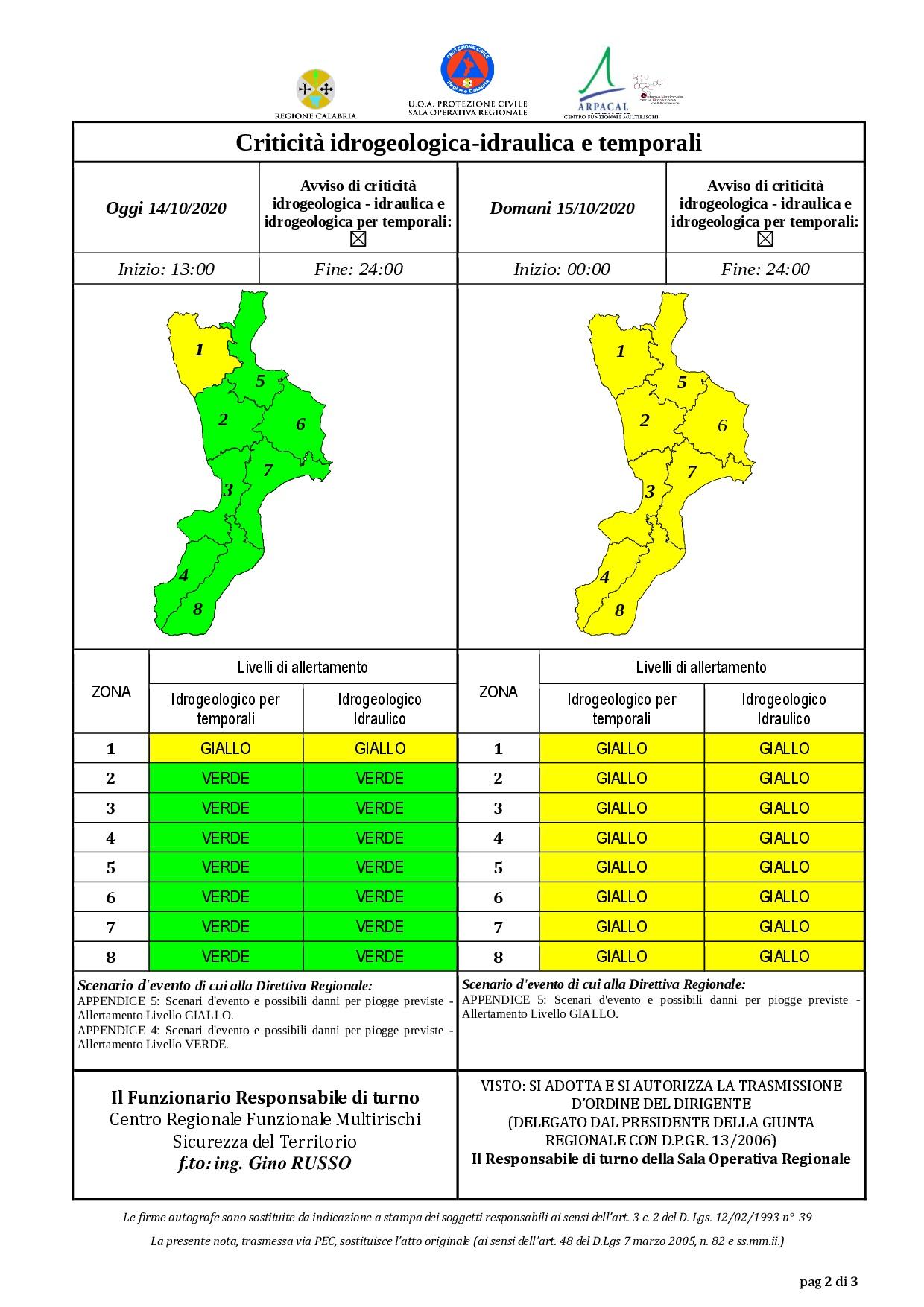 Criticità idrogeologica-idraulica e temporali in Calabria 14-10-2020