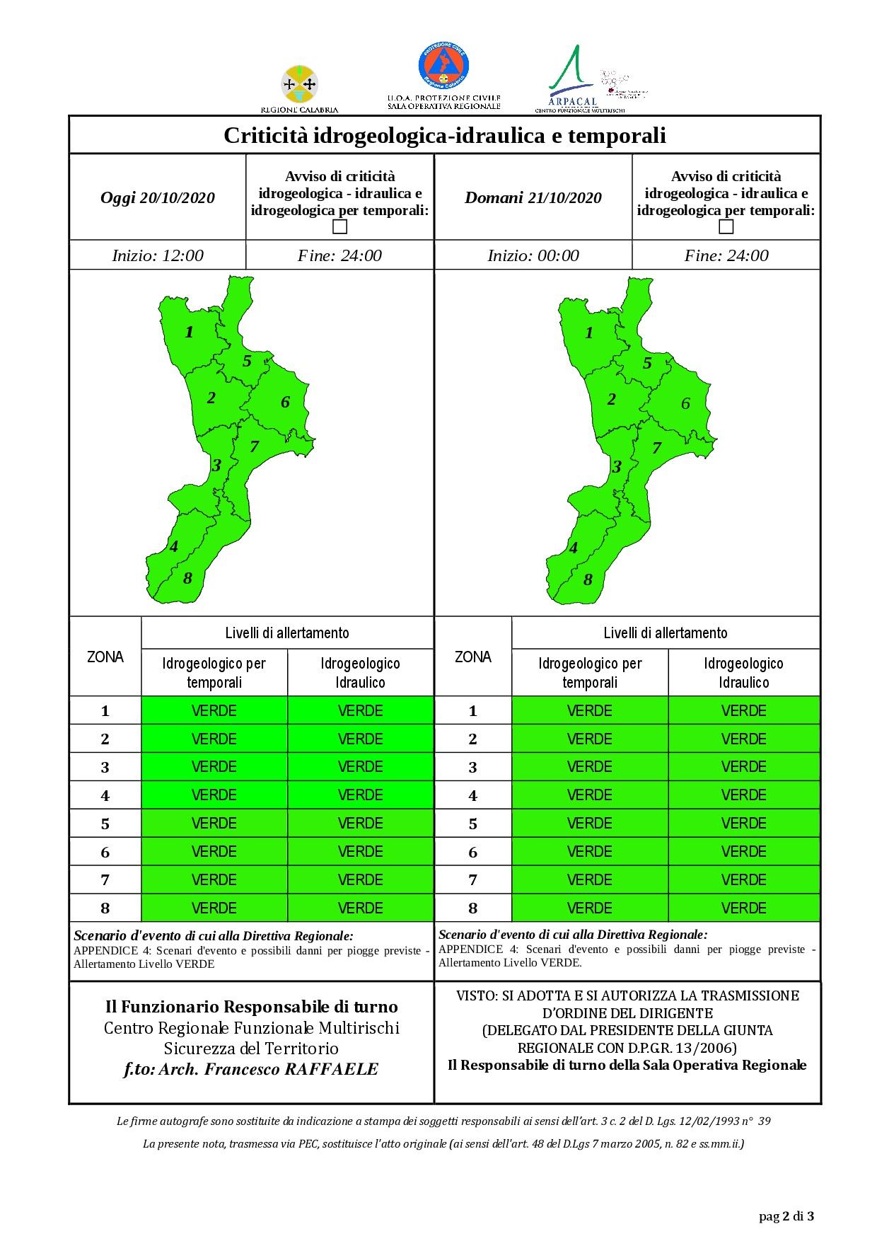 Criticità idrogeologica-idraulica e temporali in Calabria 20-10-2020