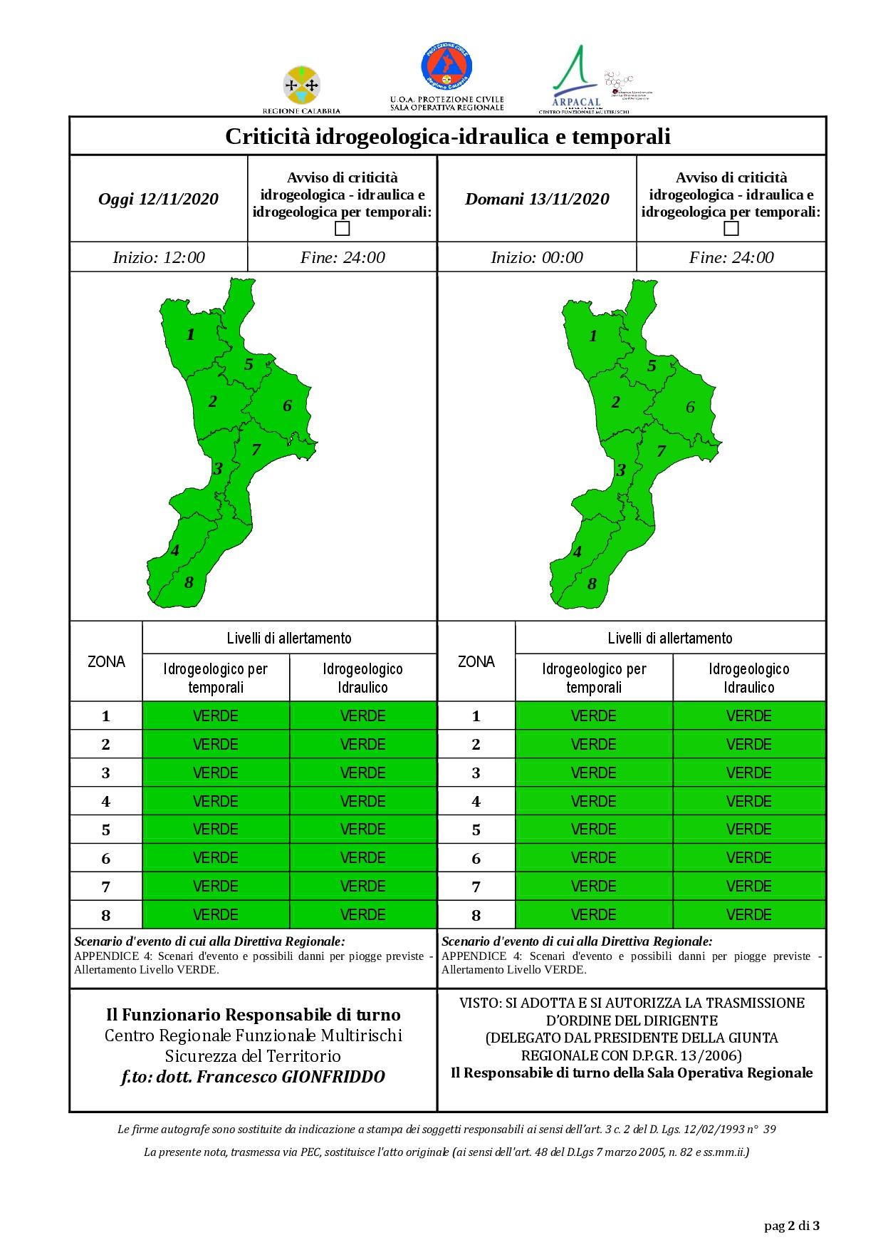 Criticità idrogeologica-idraulica e temporali in Calabria 12-11-2020