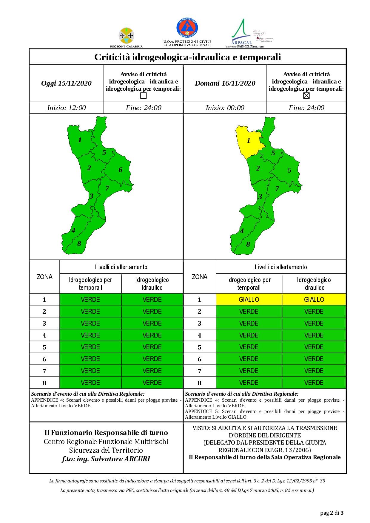 Criticità idrogeologica-idraulica e temporali in Calabria 15-11-2020