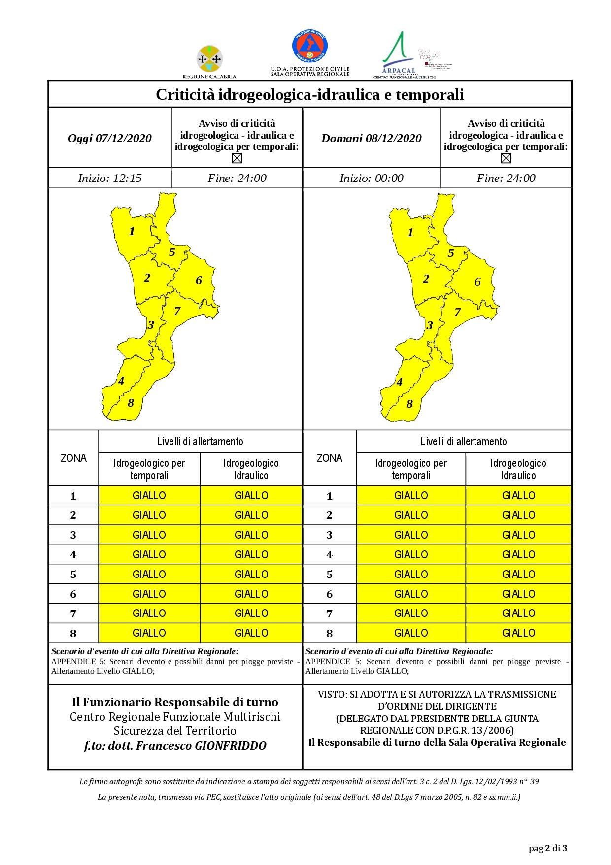 Criticità idrogeologica-idraulica e temporali in Calabria 07-12-2020