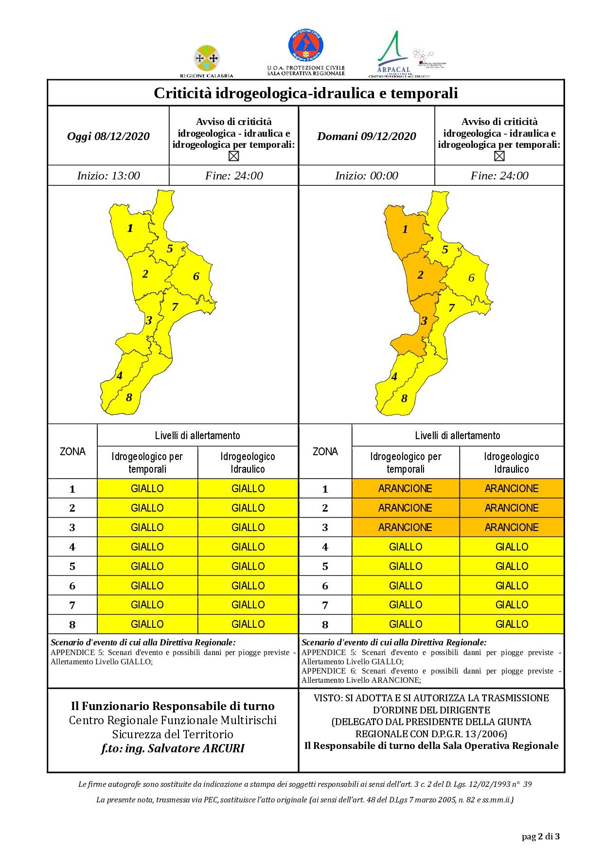 Criticità idrogeologica-idraulica e temporali in Calabria 08-12-2020