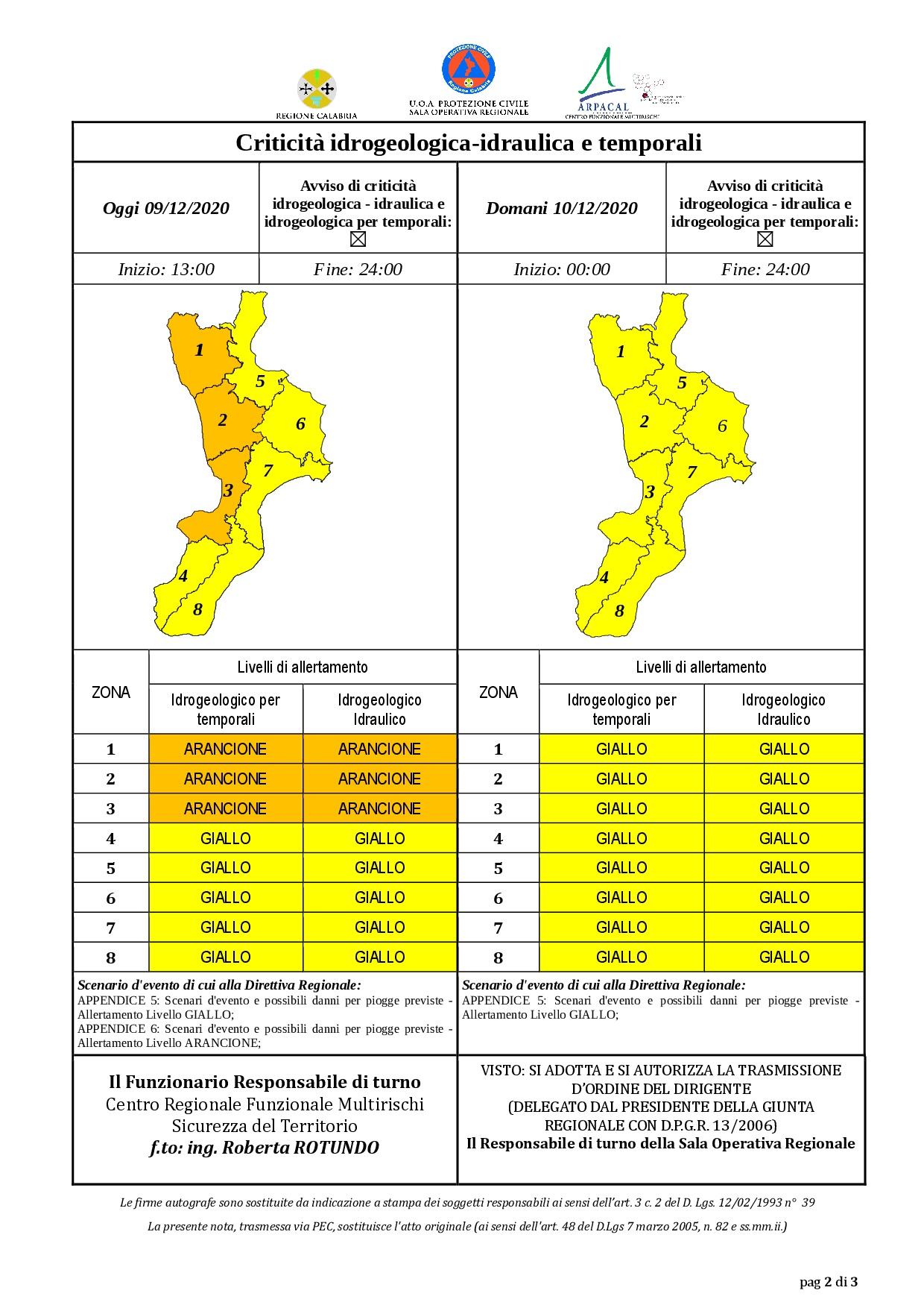 Criticità idrogeologica-idraulica e temporali in Calabria 09-12-2020