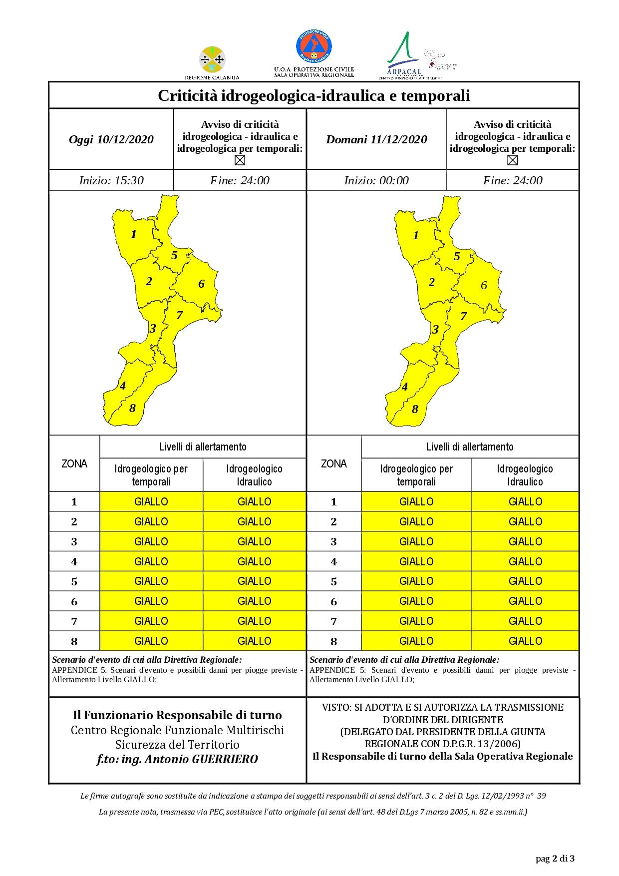 Criticità idrogeologica-idraulica e temporali in Calabria 10-12-2020