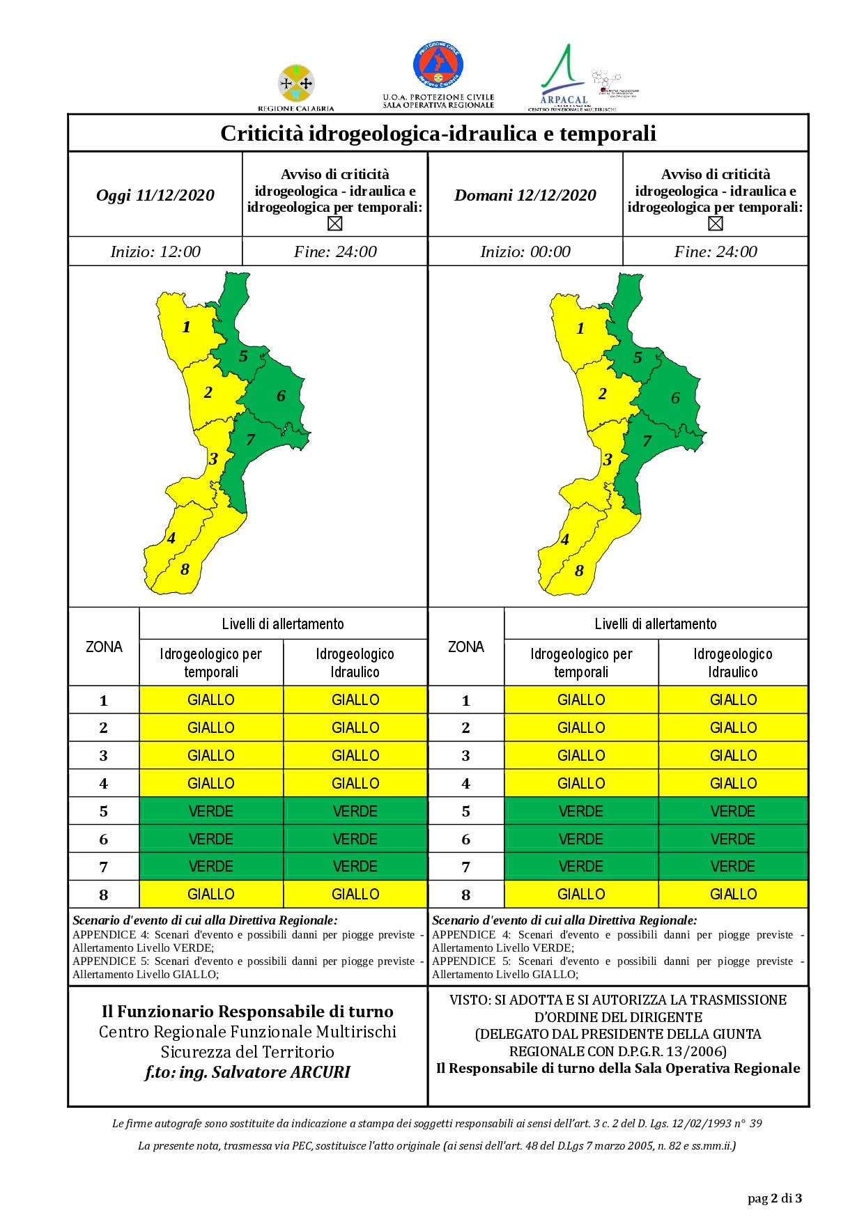 Criticità idrogeologica-idraulica e temporali in Calabria 11-12-2020