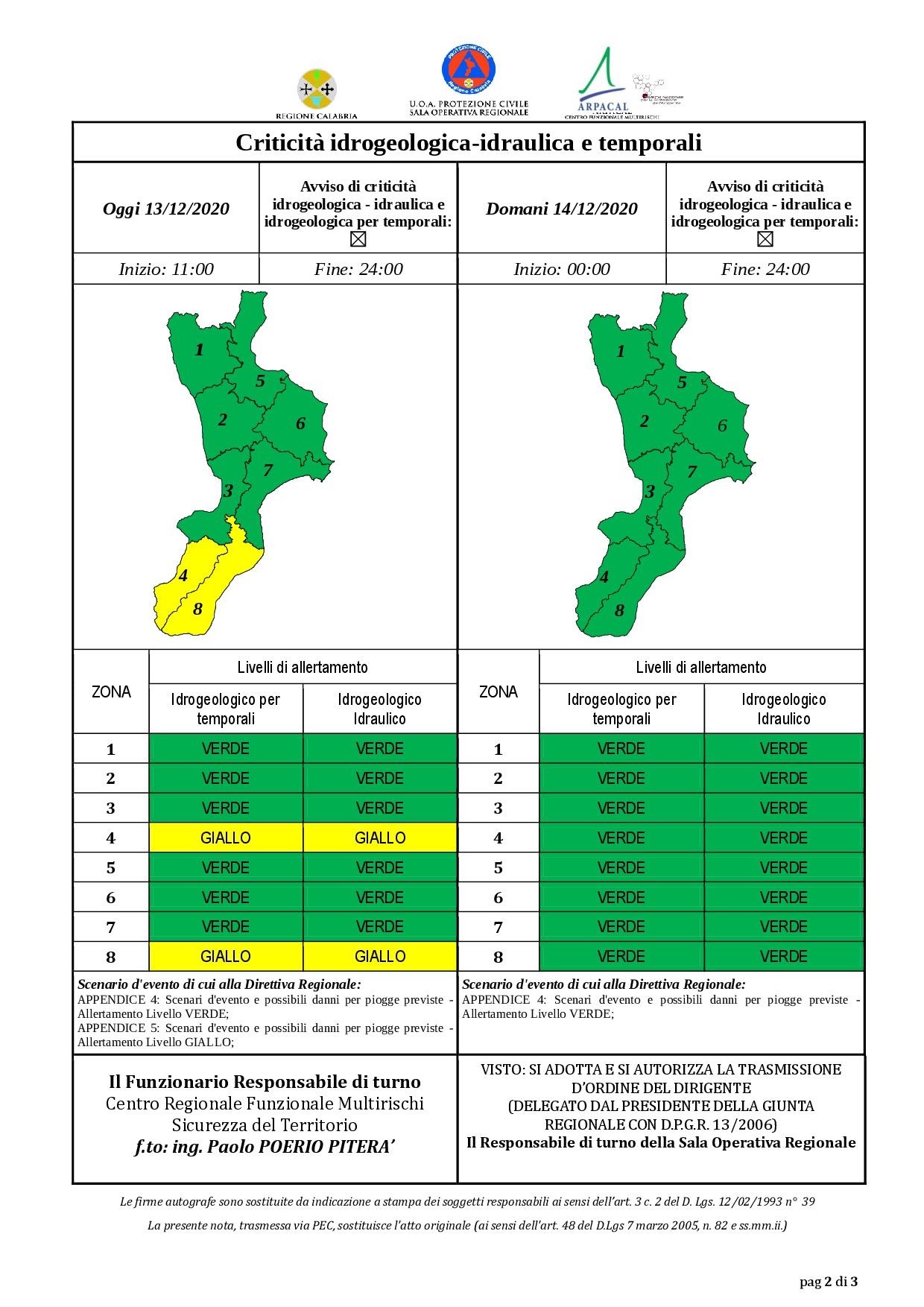 Criticità idrogeologica-idraulica e temporali in Calabria 13-12-2020