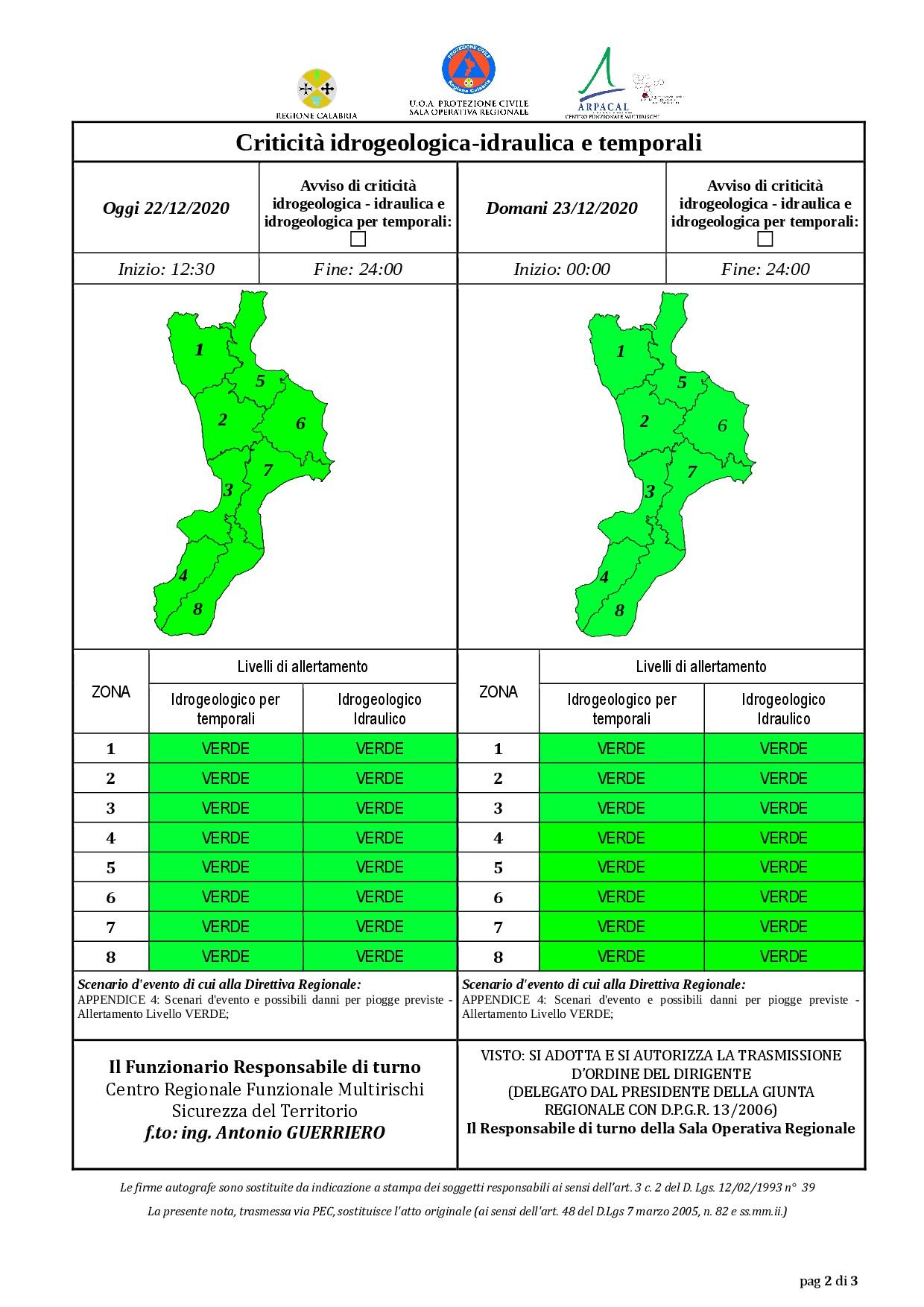 Criticità idrogeologica-idraulica e temporali in Calabria 22-12-2020