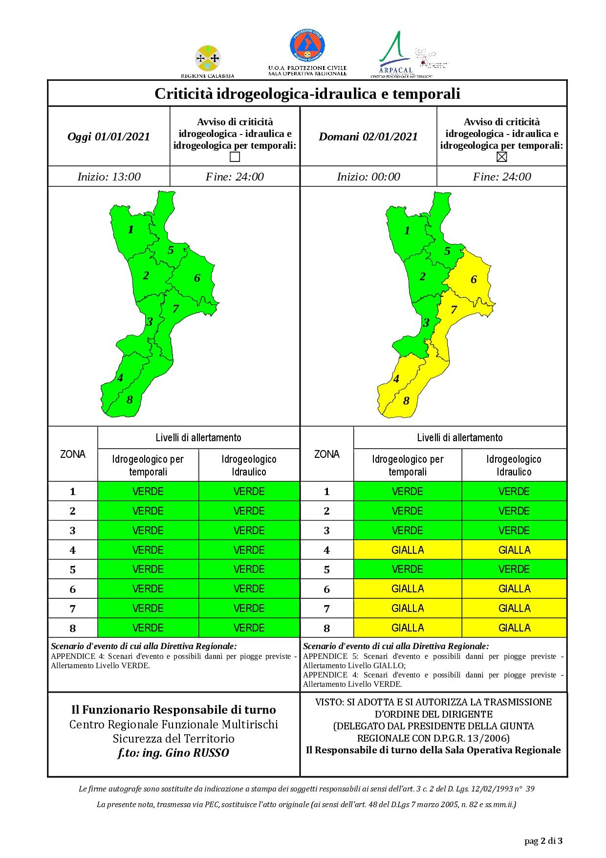 Criticità idrogeologica-idraulica e temporali in Calabria 01-01-2021