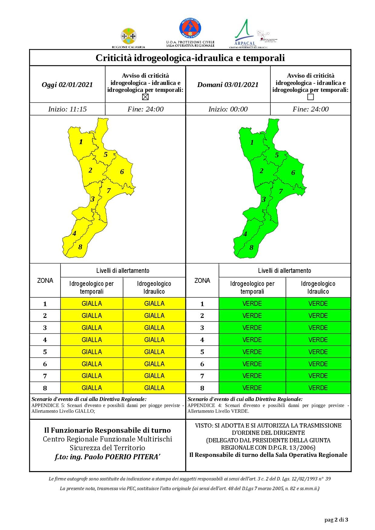 Criticità idrogeologica-idraulica e temporali in Calabria 02-01-2021