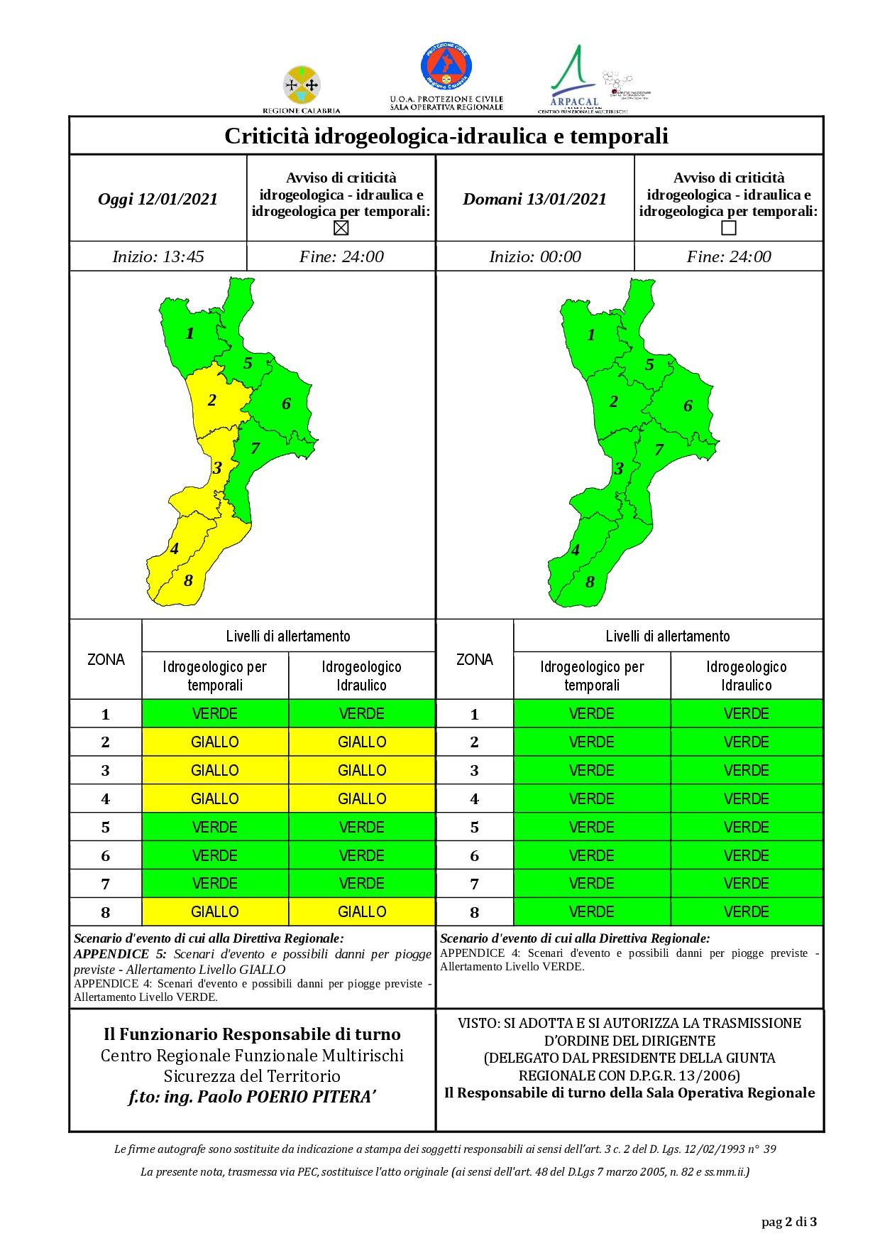 Criticità idrogeologica-idraulica e temporali in Calabria 12-01-2021