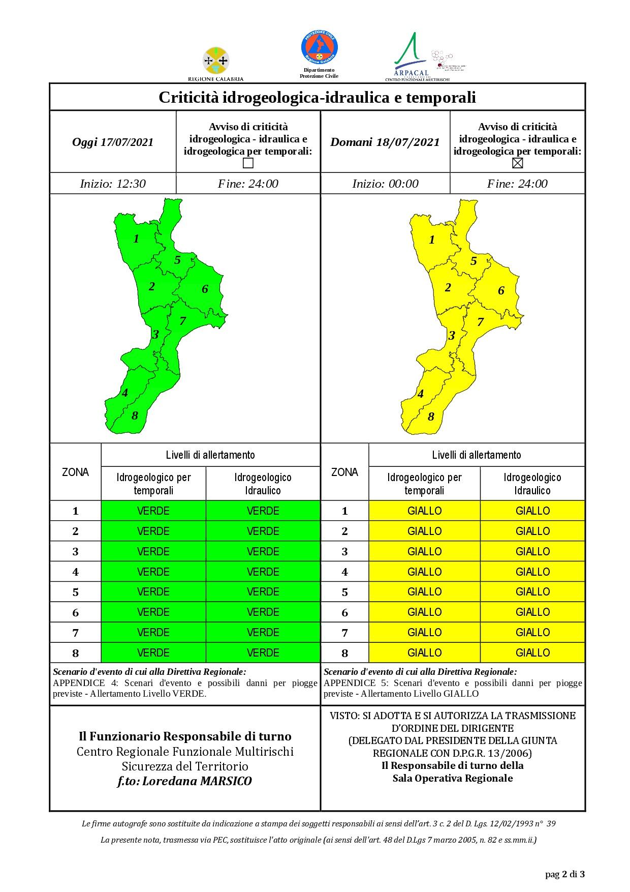 Criticità idrogeologica-idraulica e temporali in Calabria 17-07-2021