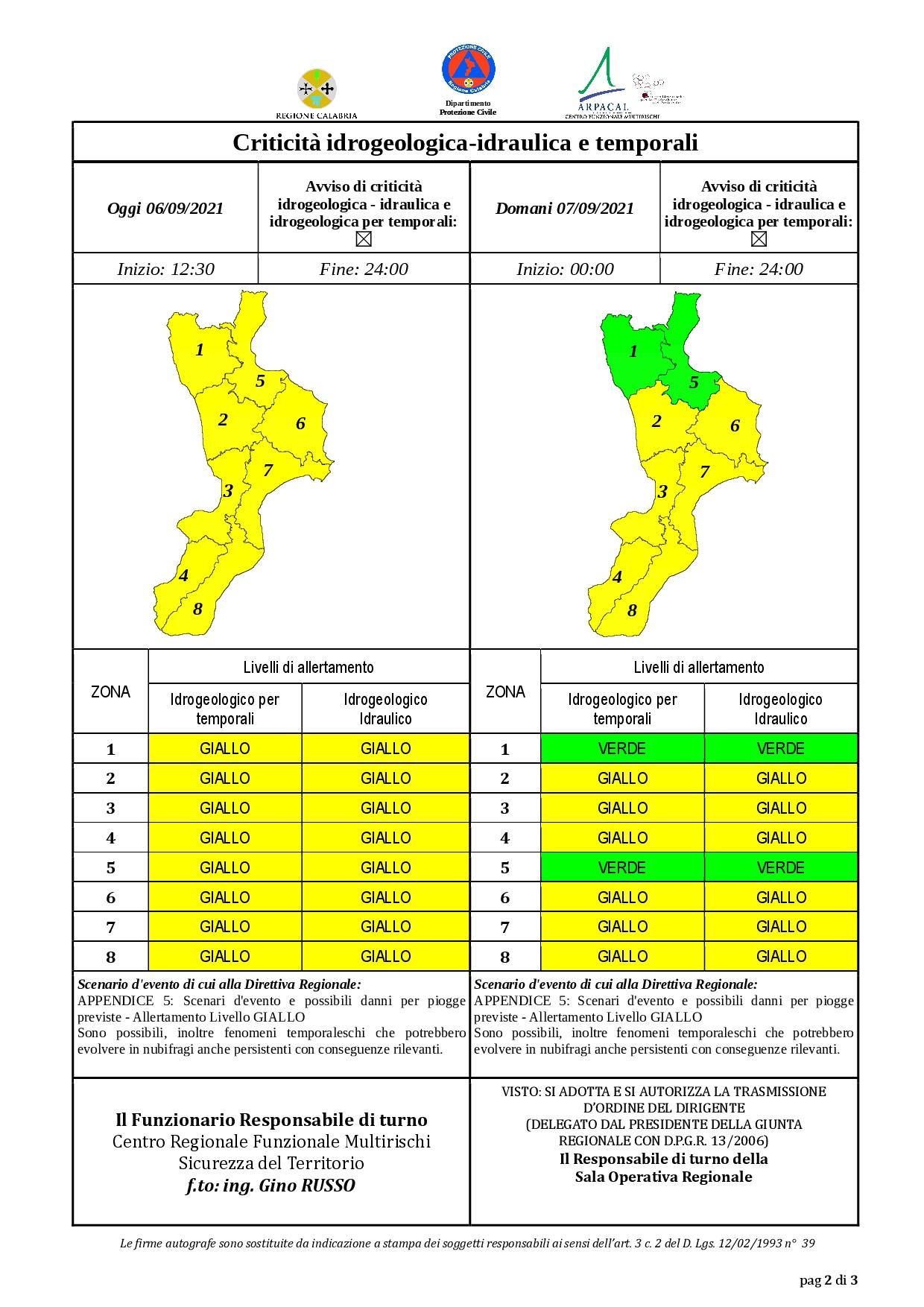 Criticità idrogeologica-idraulica e temporali in Calabria 06-09-2021